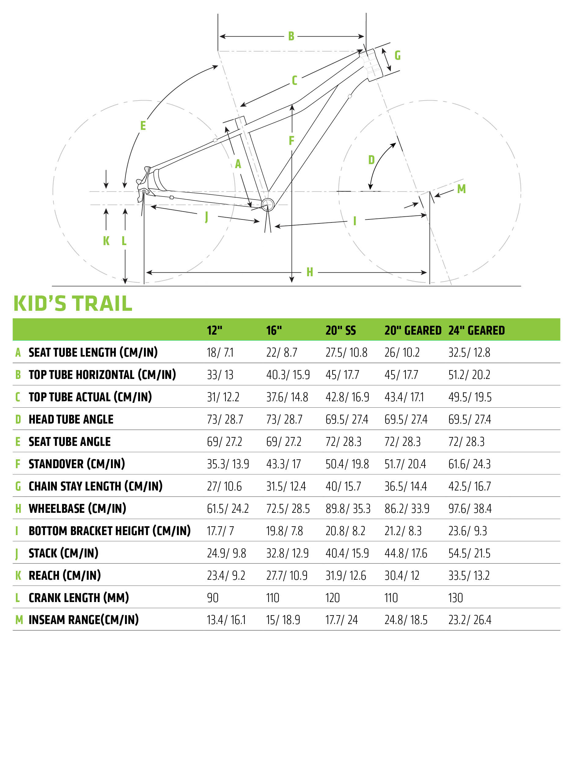 Cannondale Kids Trail 20 2019 Boys Mountain Bike Blue