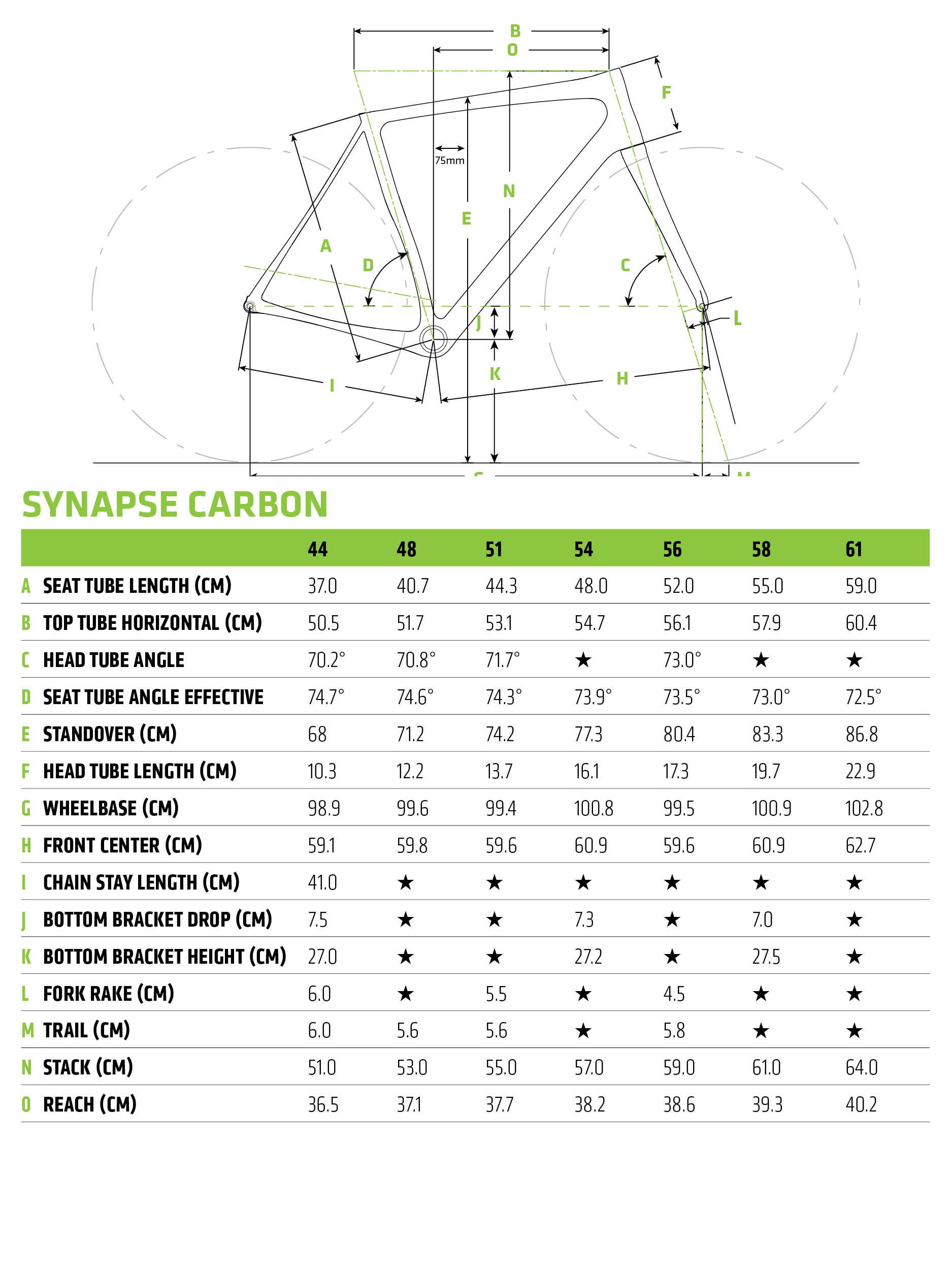 Cannondale Synapse Carbon Disc Ultegra 2019 Road Bike Black Acid Green