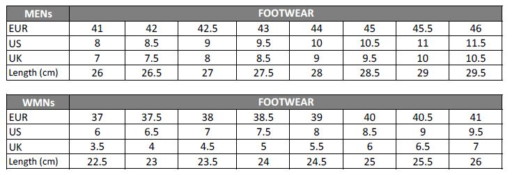 What is the average shoe size for women :: Clothes stores