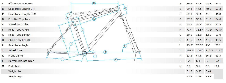 Lynskey Pro 29 Frame Weight