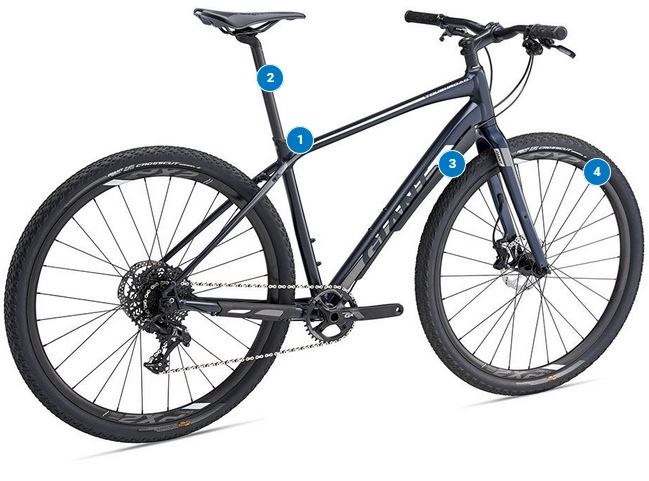 61eab6f9022 Giant ToughRoad SLR 2 2018 Black Hardtail Mountain Bike - Buy Online ...