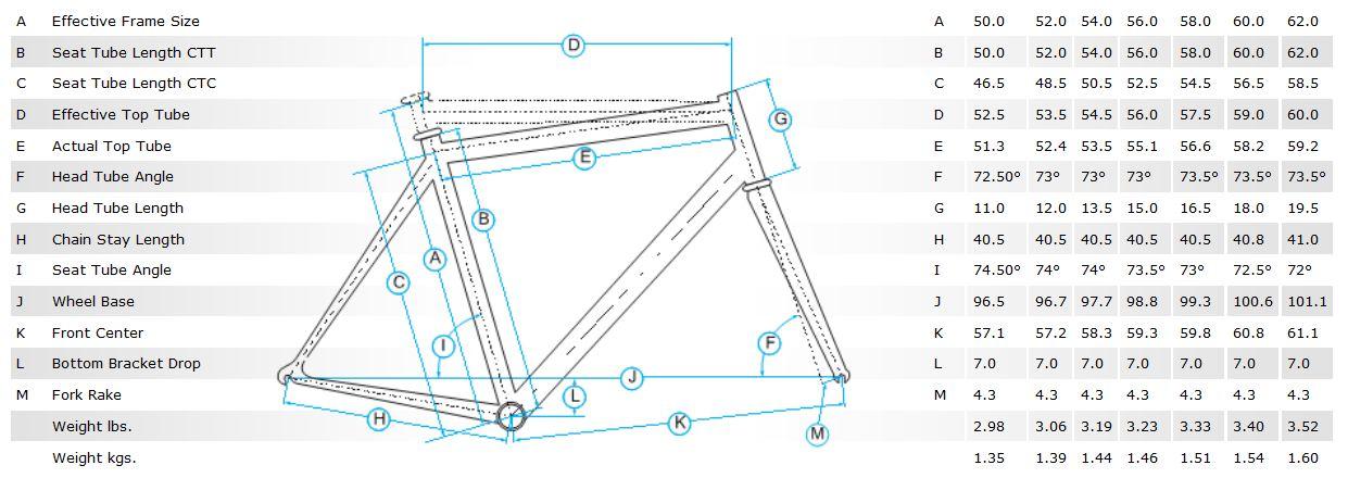 Titanium bike review uk dating 1